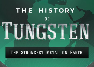 The Strongest Metal on Earth