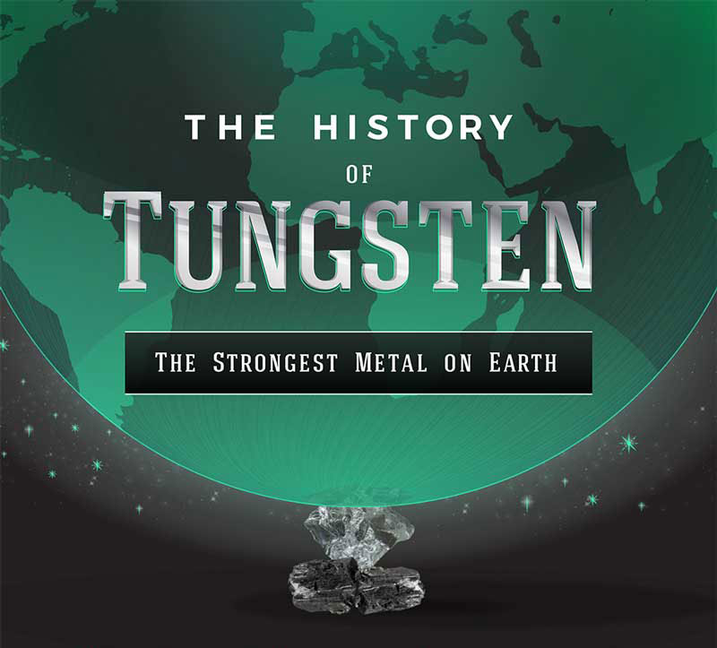 The History of Tungsten