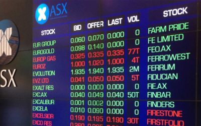 Almonty Industries Announces the Process for the Secondary Listing on the ASX Has Now Been Initiated